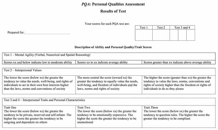 A sample report form for the PQA tests showing scores for each of the 4 tests, plus an explanation of what the scores mean.
